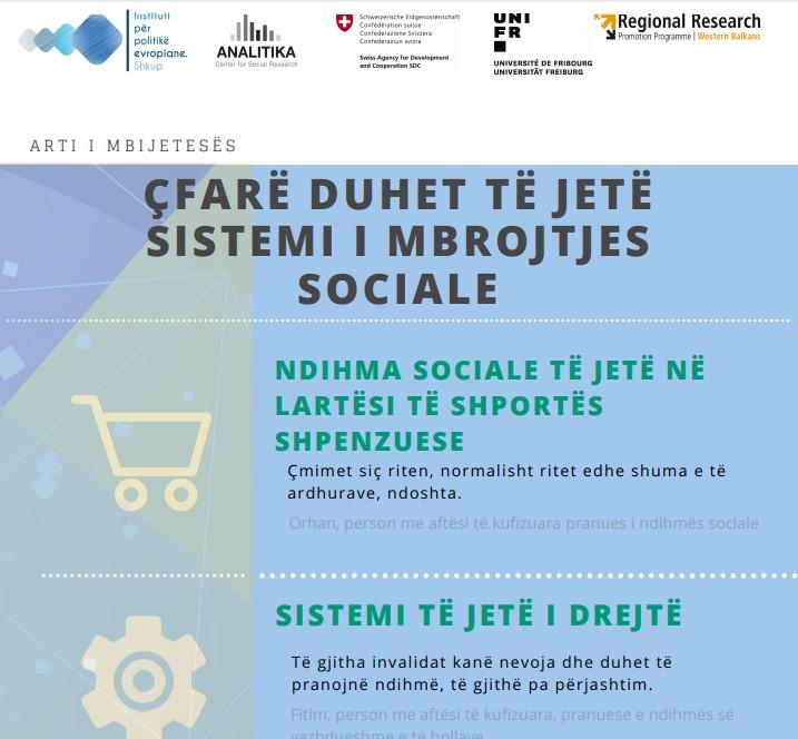 Gjetje nga hulumtimet e shqyrtuara në Maqedoni – Infografik: Çfarë duhet të jetë sistemi i mbrojtjes sociale?