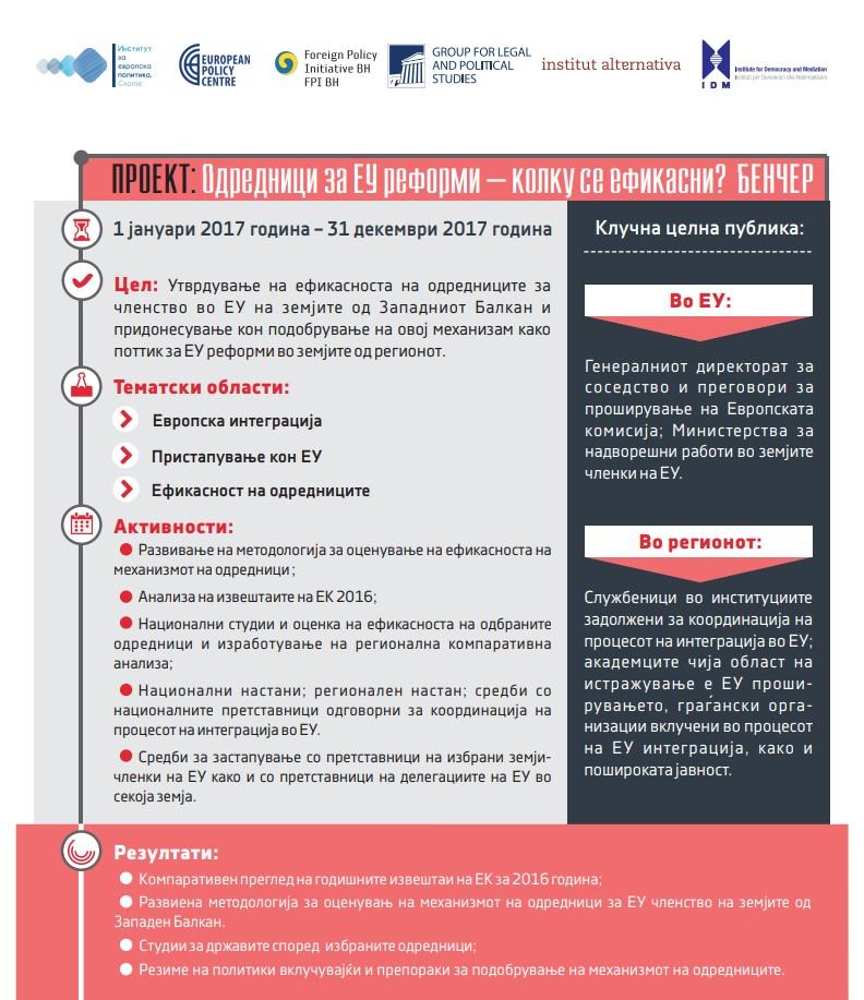 Резиме на проектот Одреднициза ЕУ реформи – колкусеефикасни? БЕНЧЕР
