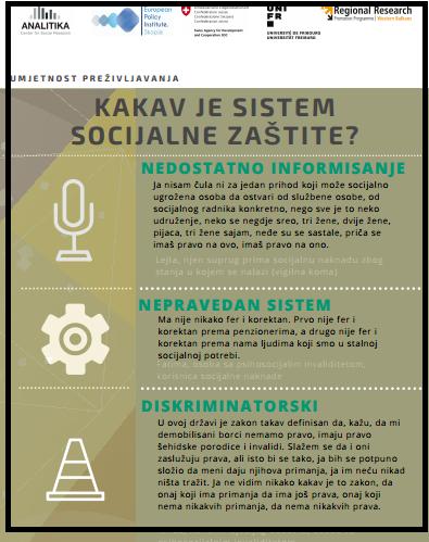 Nalazi za Bosnu i Hercegovinu – Infografik: Kakav je sistem socijalne zaštite?