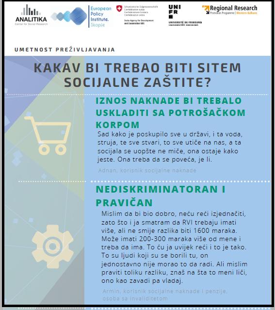 Nalazi za Bosnu i Hercegovinu – Infografik: Kakav bi trebao biti sistem socijalne zaštite?