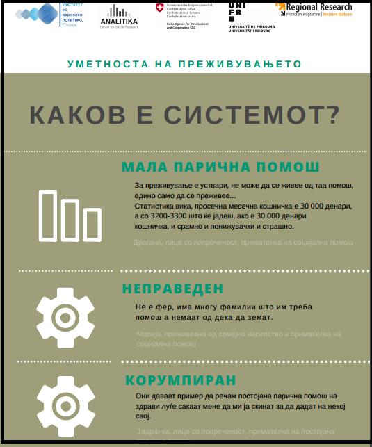 Наоди од спроведено истражување во Македонија – Инфографик: Каков е системот на социјална заштита?