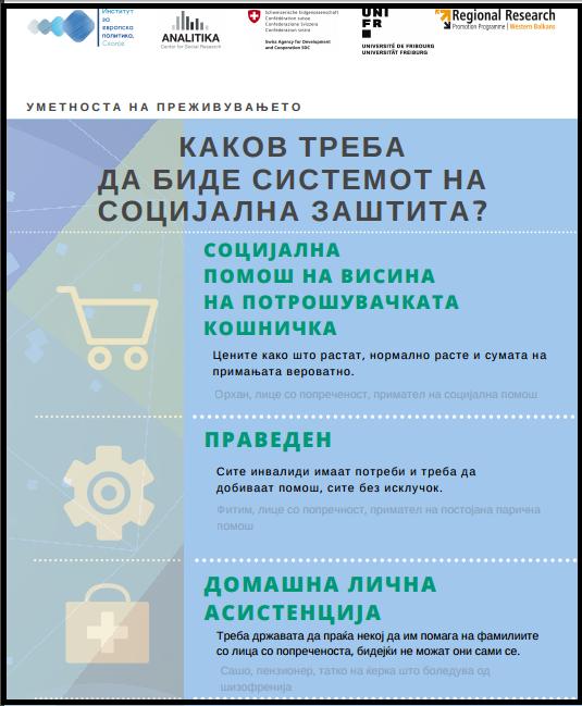 Наоди од спроведено истражување во Македонија – Инфографик: Каков треба да биде системот на социјална заштита?