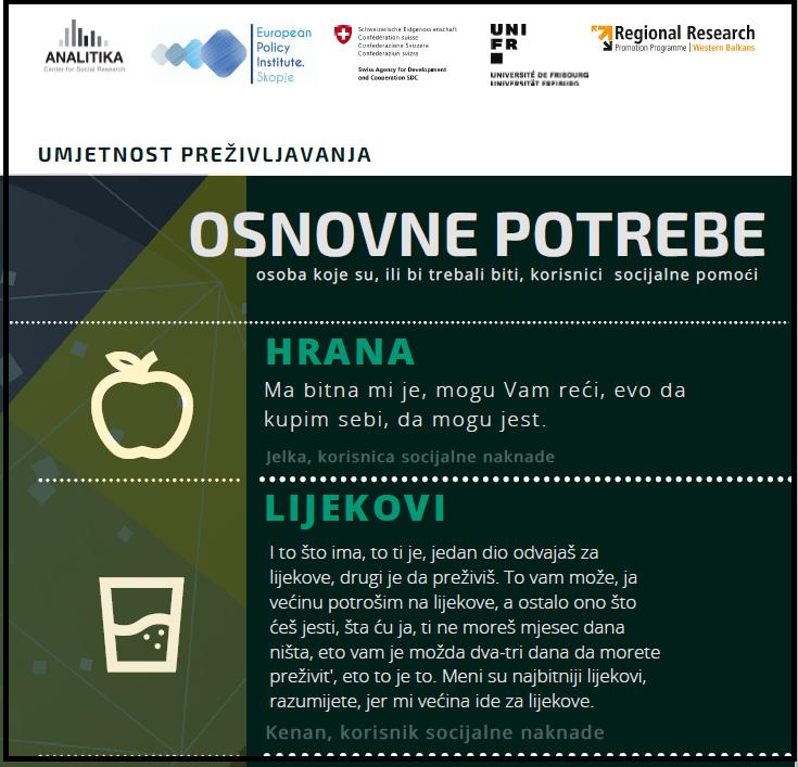 Nalazi za Bosnu i Hercegovinu – Infografik: Osnovne potrebe osoba ko jesu, ili bi trebale biti korisici socijalne pomoći