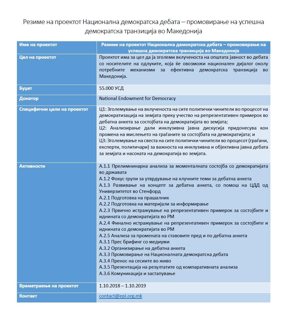 [Резиме на проектот] Национална демократска дебата – промовирање на успешна демократска транзиција во Македонија