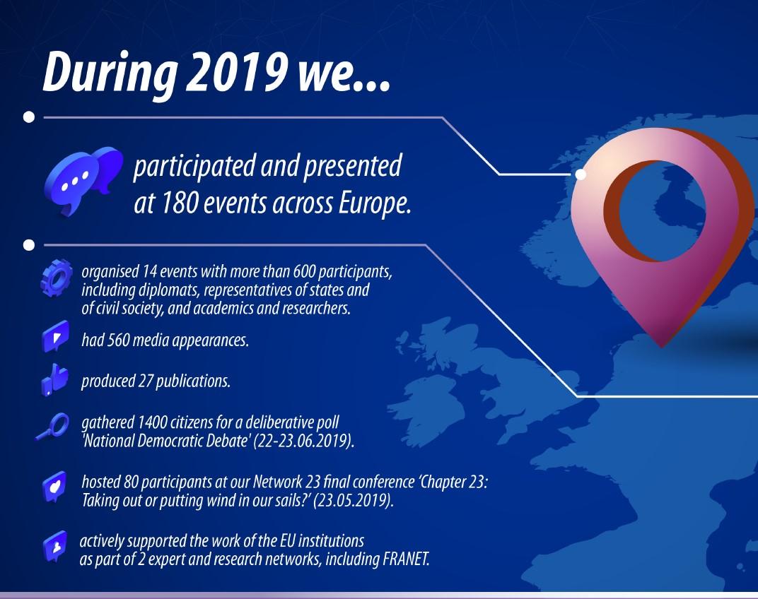 EPI in 2019