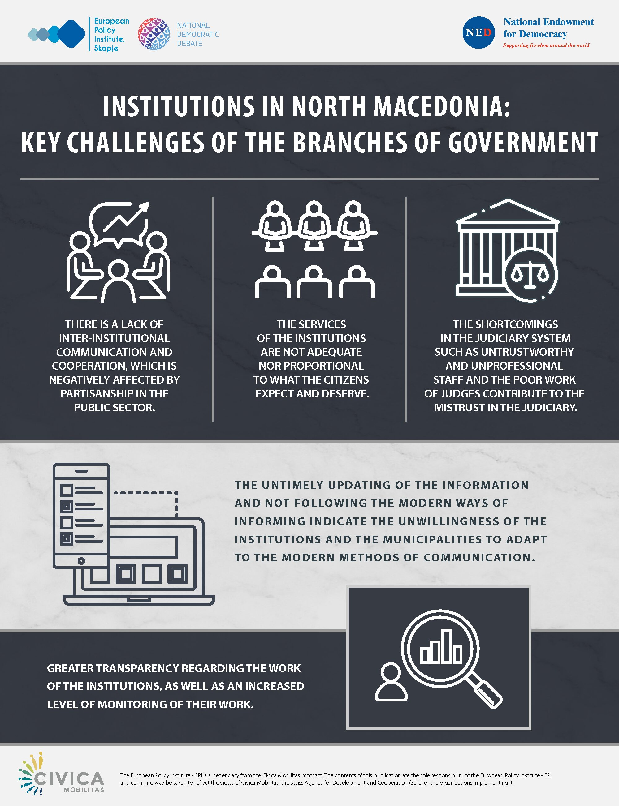 [Infographic] Institutions in North Macedonia: Key challenges of the branches of government