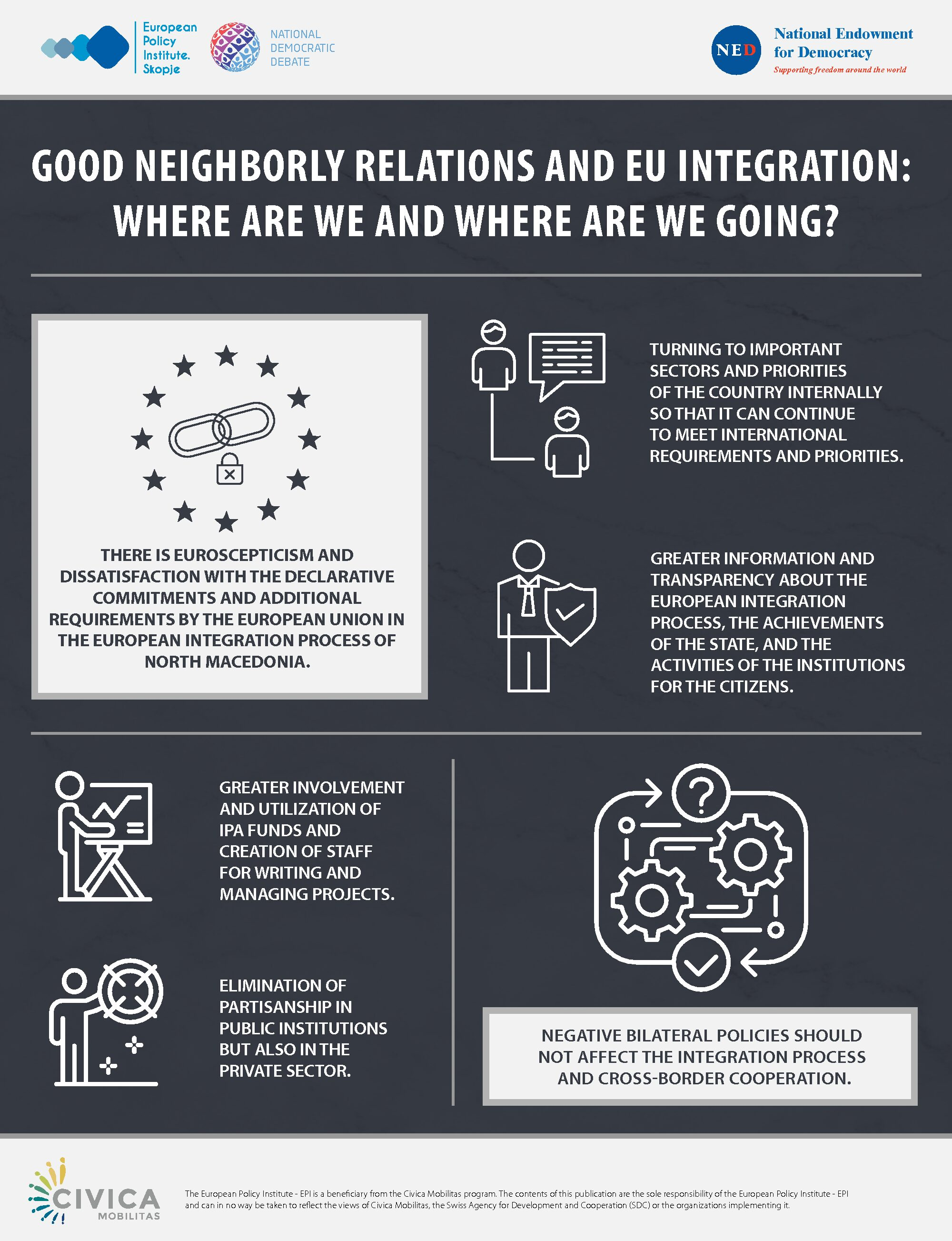 [Infographic] Good neighborly relations and EU integration: Where are we and where are we going?