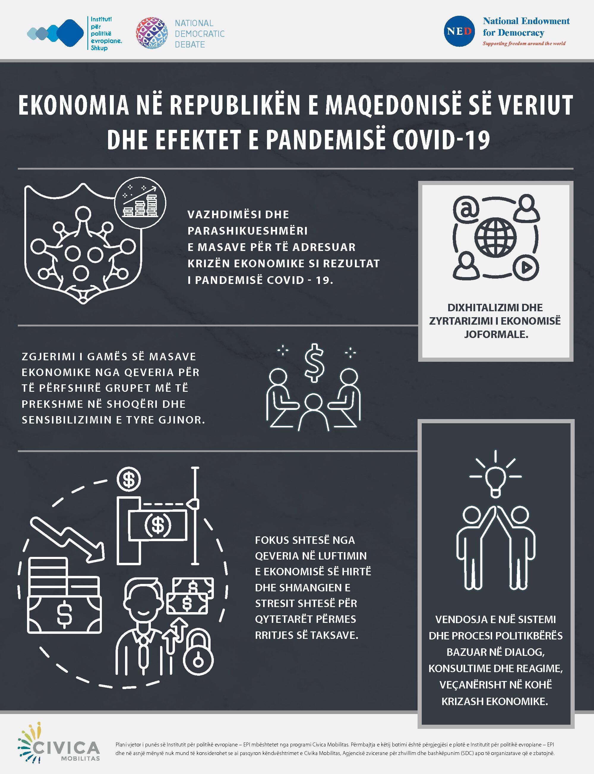 [Infografik] Ekonomia në Republikën e Maqedonisë së Veriut dhe efektet e pandemisë COVID-19