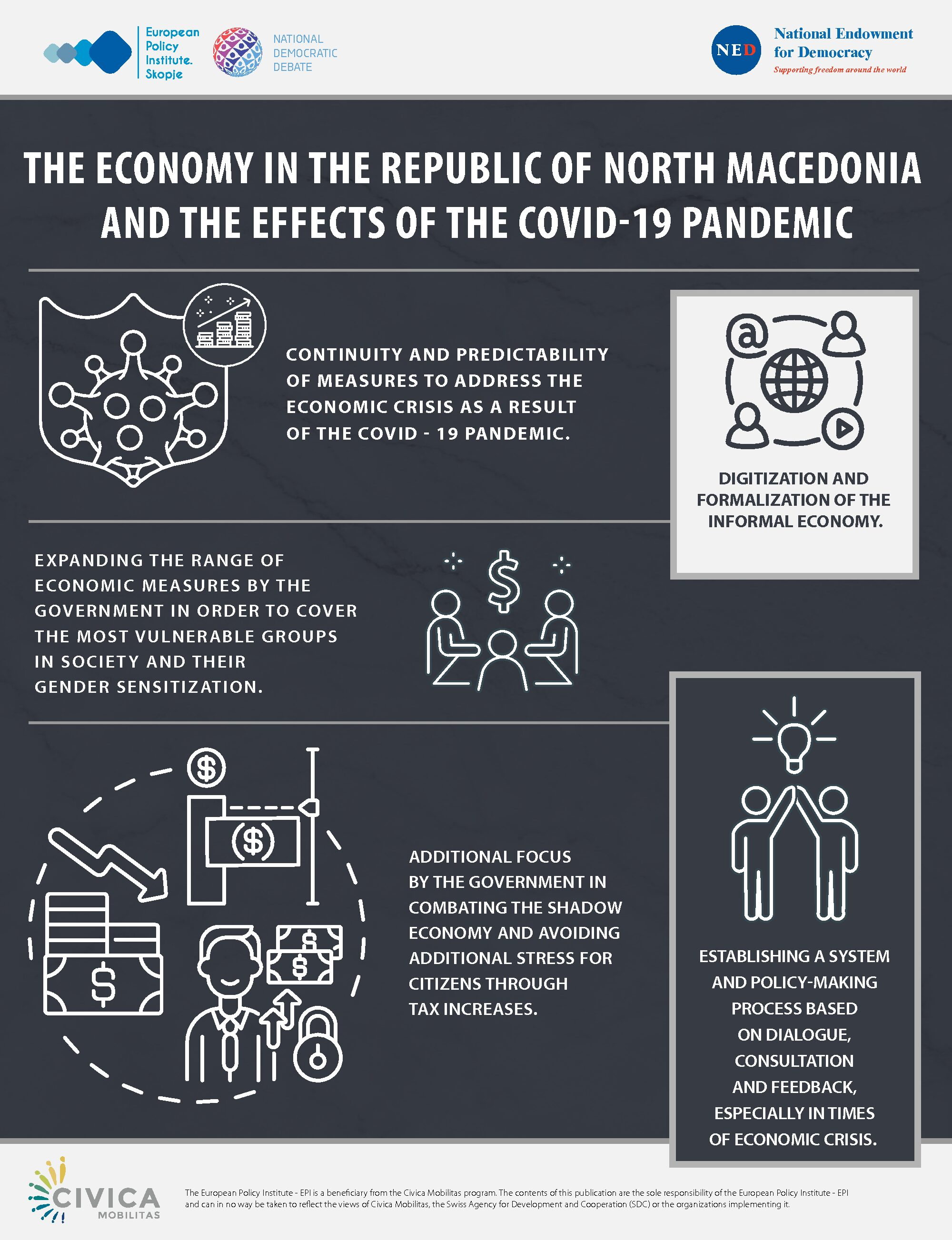[Infographic] The economy in the Republic of North Macedonia and the efects of the COVID-19 pandemic