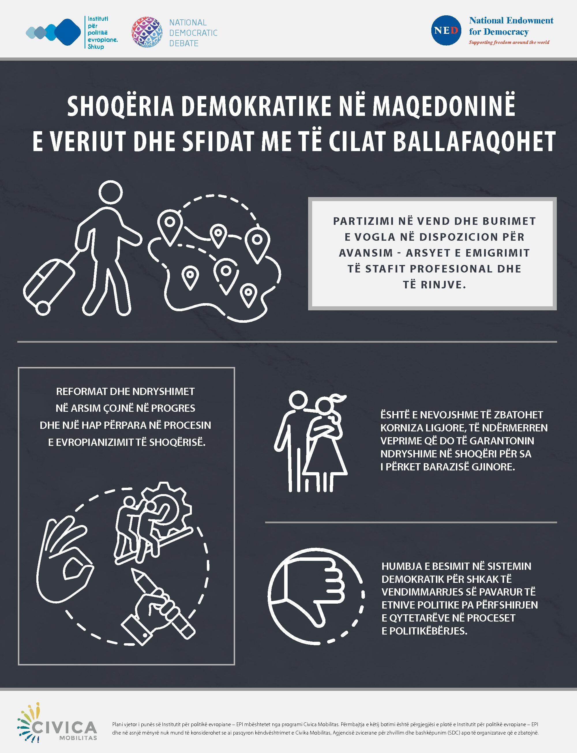 [Infografik] Shoqëria demokratike në Maqedoninë e Veriut dhe sfidat me të cilat ballafaqohet