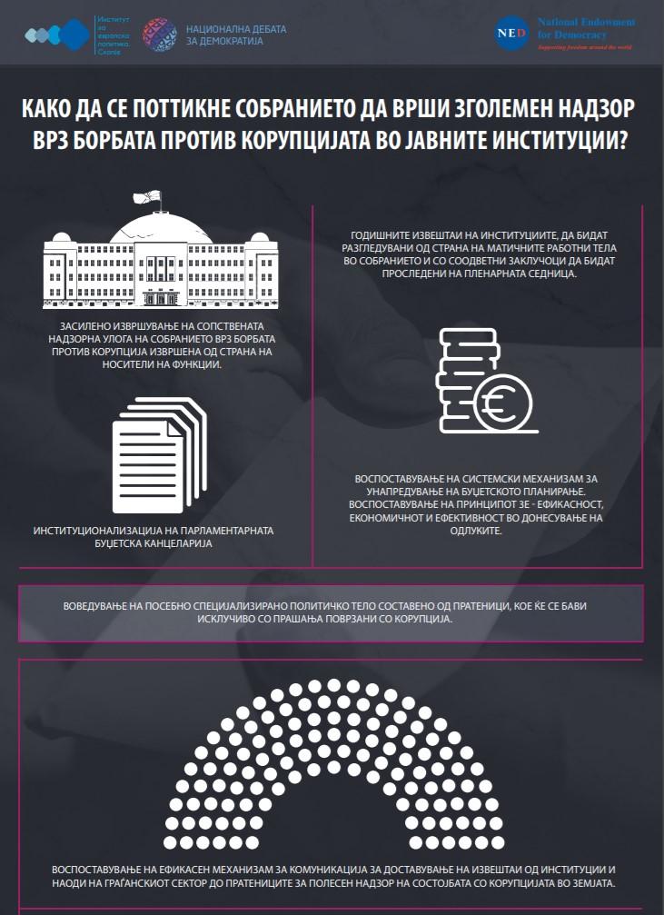 Infosheet: Како да се поттикне Собранието да врши зголемен надзор врз борбата против корупцијата во јавните институции?