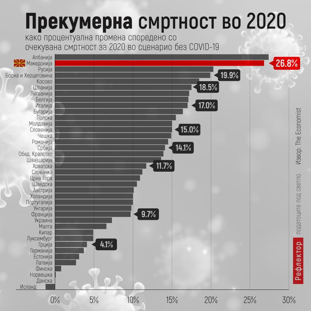 Инфографик: Рефлектор